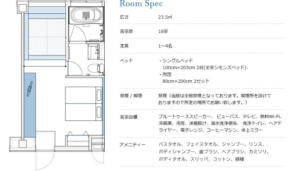 Room Spec
